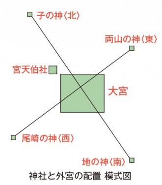 nakagou007