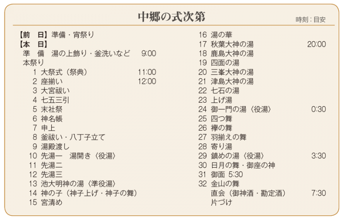 nakagou008